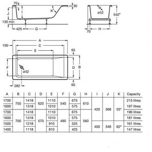 Ванна Roca Easy схема