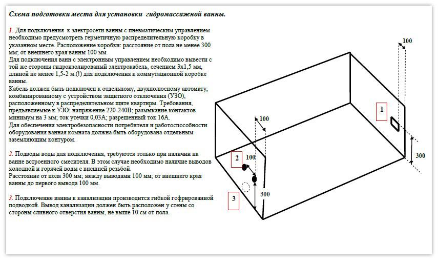 схема установки гидромассажной ванны